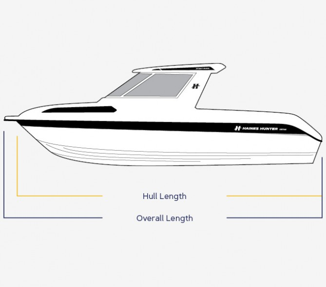 Haines Hunter Dimension Drawing SE725 | Haines Hunter